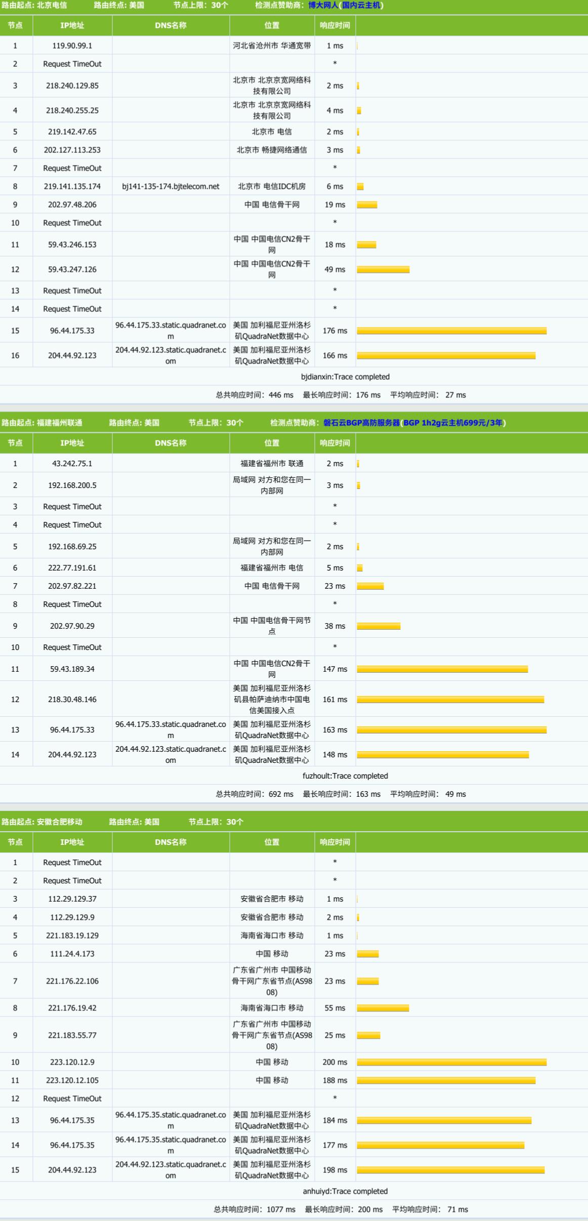 PacificRack - 洛杉矶QN机房 - KVM架构 - 年付$8.8